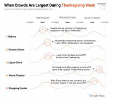 here's what time you should travel if you want to avoid traffic on thanksgiving, according to google (goog, googl)
