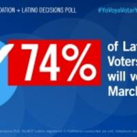 new poll: seventy four percent of latino voters plan to turn out for the march 2020 california primary