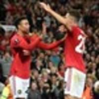 Astana v Manchester United facts