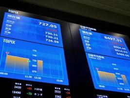 asian shares slip, europe mixed amid us-china trade tensions