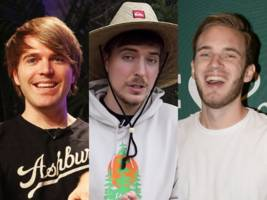 youtube hinted that its 'rewind 2019' video will include pewdiepie and other stars the platform left out of last year's much-hated video