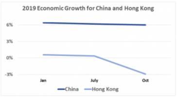 Double Whammy For China – Analysis