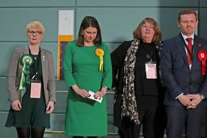 new lib dem leaders confirmed after jo swinson loses seat to snp