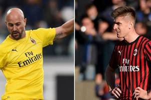 AC Milan post update on Aston Villa targets Pepe Reina and Krzysztof Piatek