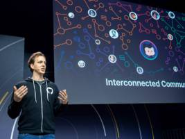the ceo of microsoft's github, home to 40 million developers, says the site is 'by far the most valuable social network that's ever been built' (msft)