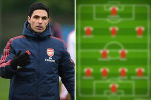 expected arsenal line up to face sheffield united as martinelli replaces aubameyang