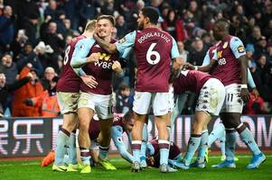 aston villa player ratings as 'colossal' tyrone mings snatches late winner vs watford
