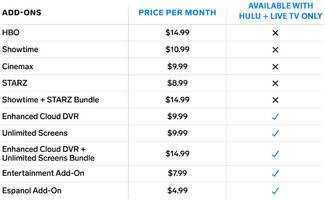 a complete price breakdown for hulu and hulu live tv packages — here's everything you need to know