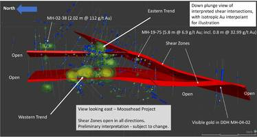 sokoman minerals completes airborne magnetic survey, awards phase 5 diamond drilling contract and receives 3-d model for moosehead gold project, central newfoundland