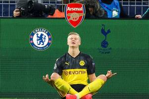 what if erling haaland had joined arsenal, chelsea or tottenham in the january transfer window