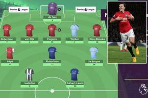 Fantasy Football Manager of the Week bags 125 points with Newcastle's Joelinton up top
