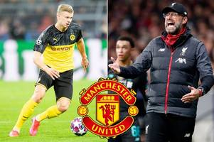 liverpool boss jurgen klopp opens up on erling haaland - and why man utd failed to sign him