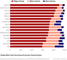 robert shiller, rick rieder, and 18 more of the brightest minds on wall street reveal the most important charts in the world