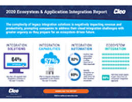2020 market report: integration challenges drive urgency for change, increased automation