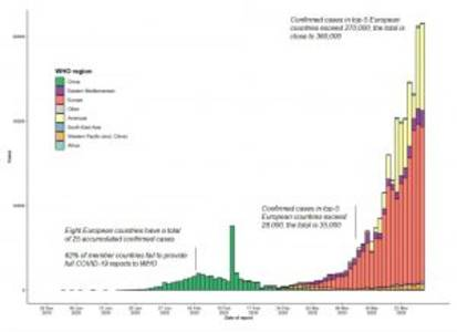europe's coronavirus contraction: from missed opportunities to virus escalation (part i) – analysis
