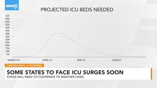 some states are about to face surges of icu patients
