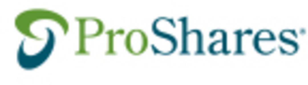 proshares announces etf share splits