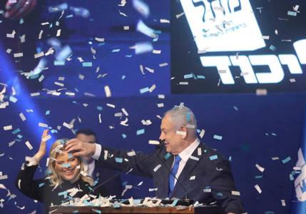 Post poll shows Labor dead, Netanyahu soar